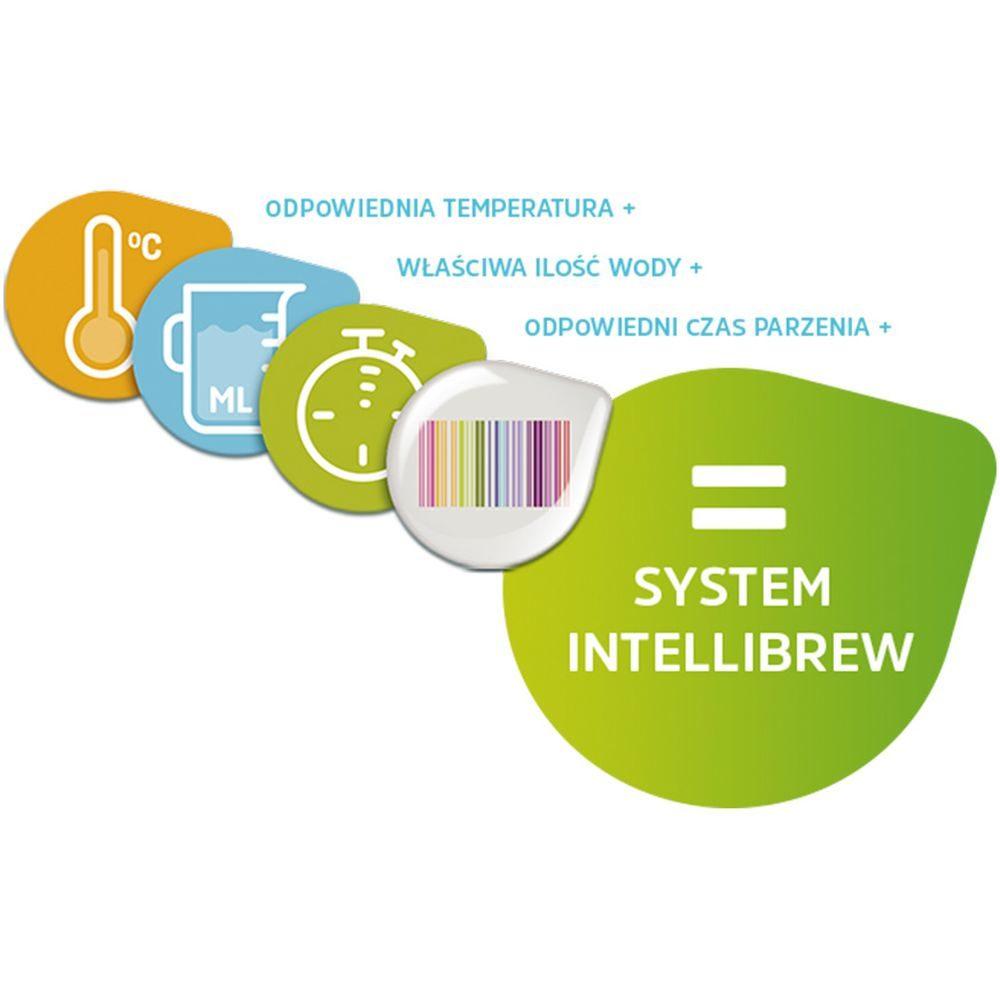 System Intellibrew = odpowiednia temperatura + właściwa ilość wody + odpowiedni czas parzenia