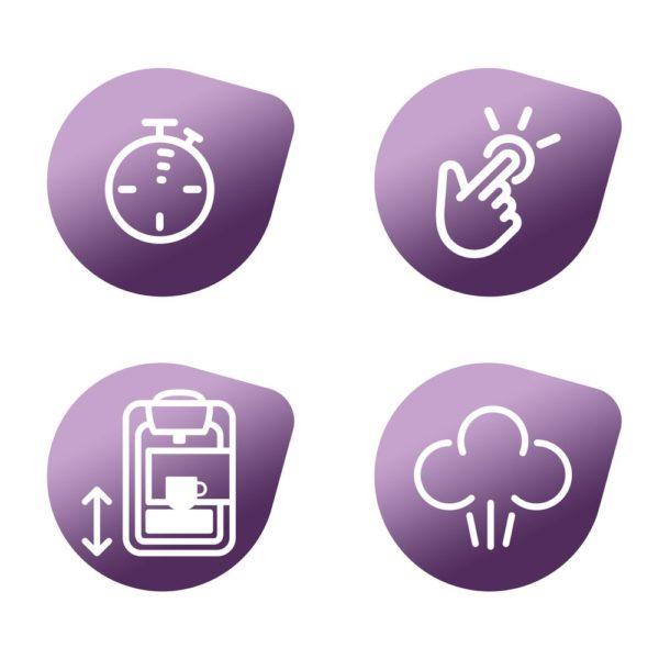 ikonki pokazujące funkcje